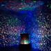 Ночник Star Master Mini Party Light